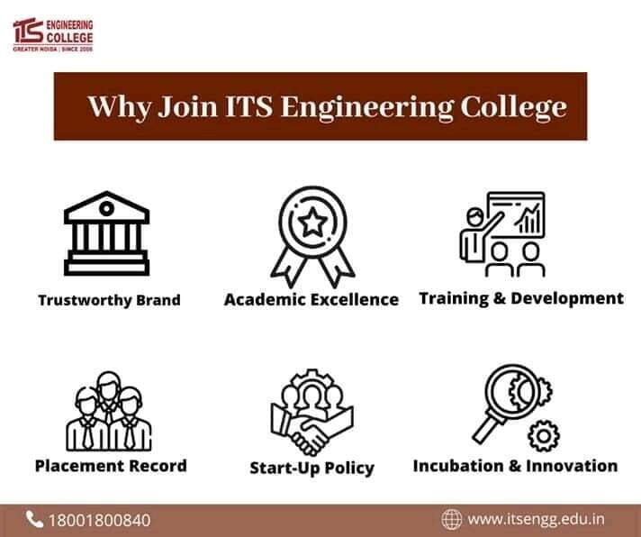 Why Choose ITS Engineering College