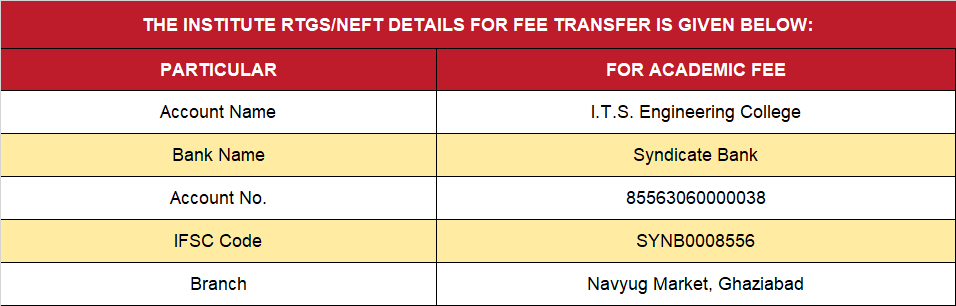 Bank Details For Money Deposits ITS Engineering College