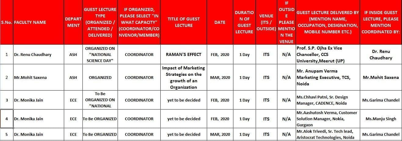 Guest Lecture Calendar ITS Engineering College
