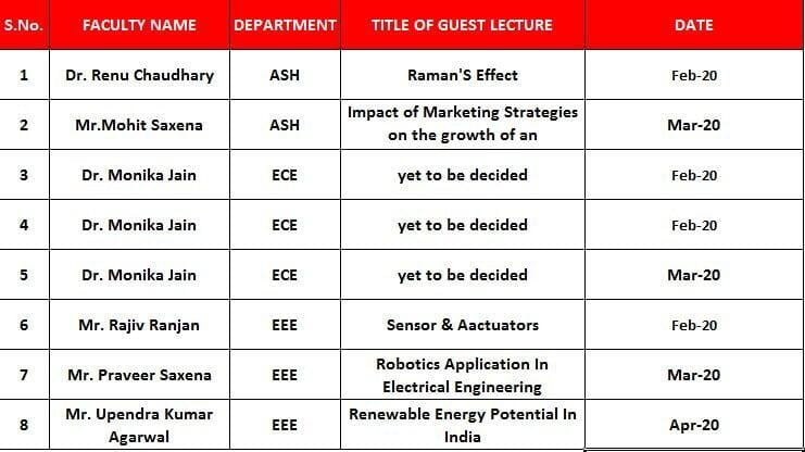 Industrial Visit Calendar ITS Engineering College