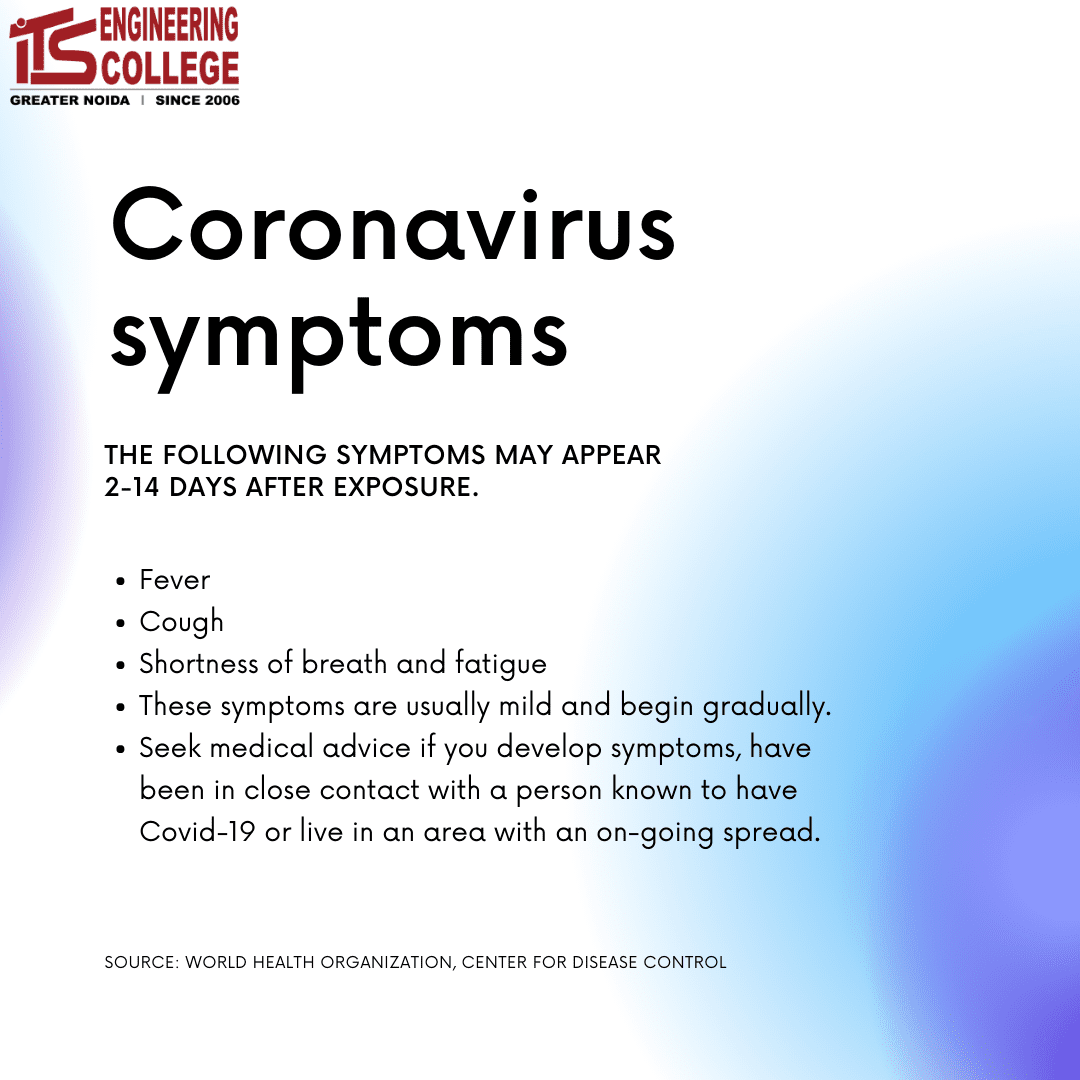 ITS Fights Corona - Corona Symptoms